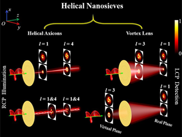 Flat Diffractive Optics